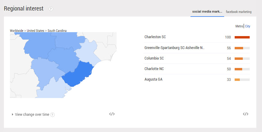 explore regional interest in a topic using google trends